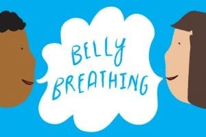 belly breathing chronic pain muscle tension
